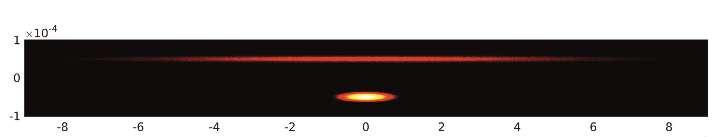 Avant, vue du faisceau de rayons X en haut, et avec EBS en bas. © ESRF
