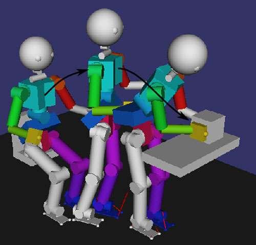 Combinaisons et enchaînement de comportements simples pour la réalisation d'une tâche complexe par un robot iCub simulé [1]. © Courtesy of Vincent Padois