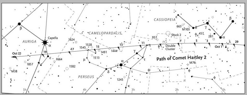Trajectoire de la comète 103P/Hartley 2 pendant le mois d'octobre. © Sky and Telescope