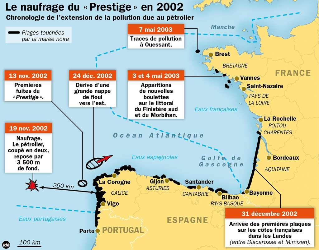 Chronologie du déversement du fioul du Prestige dans l'océan et sur les côtes terrestres. Le naufrage s'est produit le 13 novembre 2002, dans les eaux espagnoles. L'Espagne, le Portugal et la France ont été les pays les plus touchés par la marée noire. © Idé