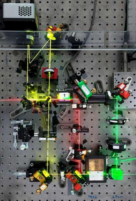 Le dispositif d'optique quantique qui a permis de tester le principe de l'imagerie d'un objet à l'aide du phénomène d'intrication quantique. Le faisceau laser entrant (en vert) tombe sur un séparateur en bas à droite (un cube) et le premier milieu non linéaire est juste en sortie à gauche du cube. Deux faisceaux, apparaissant ici en jaune et en rouge, apparaissent alors, dont les photons sont intriqués. L'objet à imager se trouve sur le chemin du faisceau représenté en rouge. (Voir les explications ci-dessous.) © Lois Lammerhuber