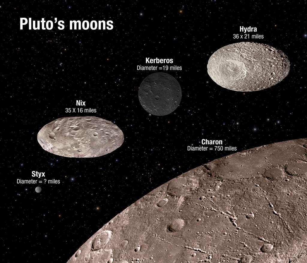 Une comparaison de la taille, de la forme et des couleurs des lunes de Pluton. Rappelons que 1 mile vaut 1,6 km environ. © Nasa, ESA, M. Showalter (Seti Institute) et G. Bacon (STScI)