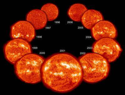 Cette image montre le Soleil durant les onze ans de son cycle, de 1996 à 2006. Au premier plan, l'image montre le Soleil en 2001, au maximum de son activité. Les phénomènes déterminant ce rythme restent très mal expliqués. Cliquez pour agrandir. © Soho/Esa/Nasa