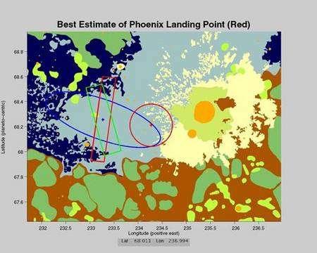 Le point au centre du cercle rouge représente l'endroit où Phoenix a été repéré, en bordure de l'ovale bleu qui délimitait la zone d'atterrissage. Crédit : Nasa/JPL-Caltech/University of Arizona