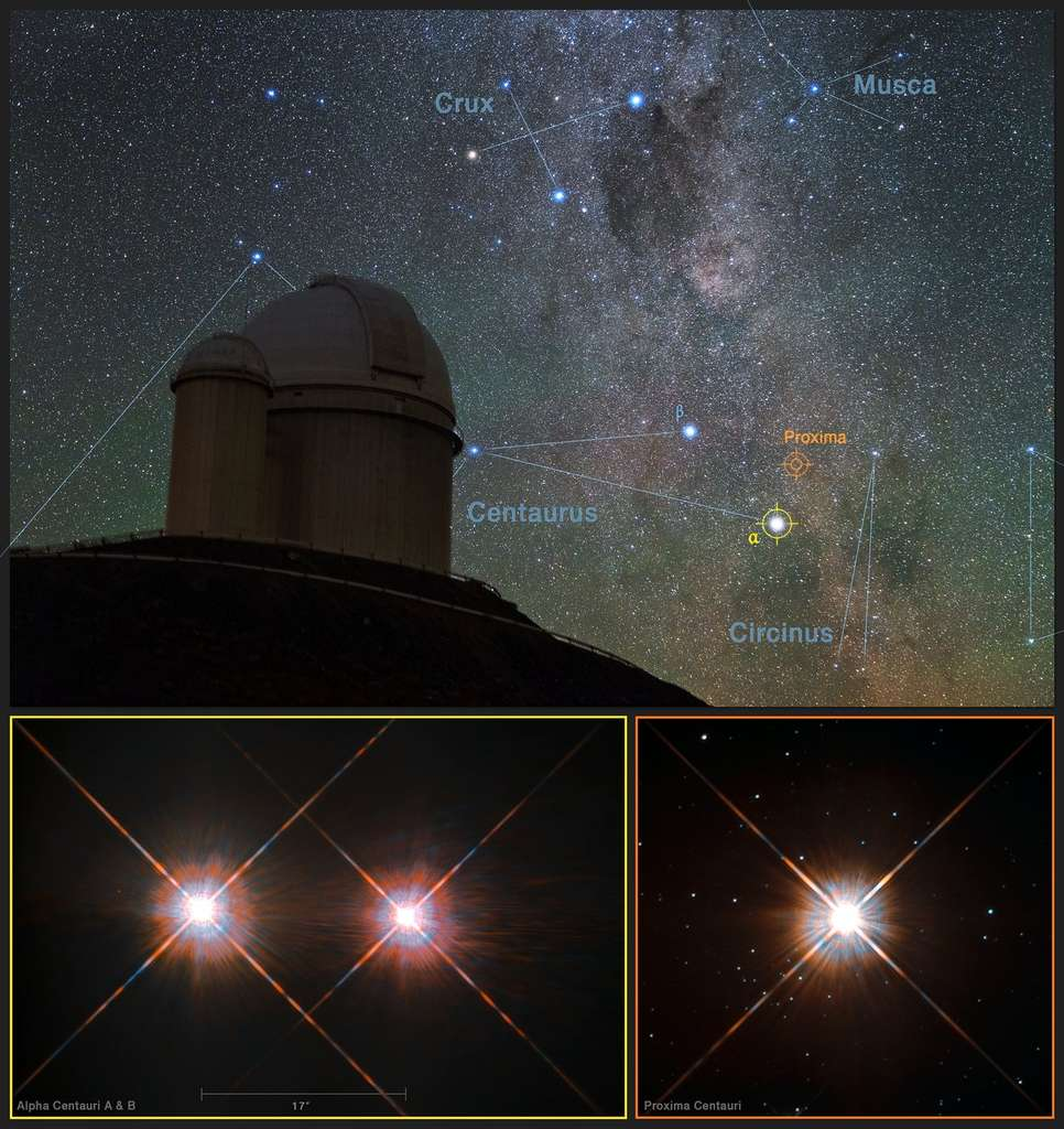 Superposition d'une vue du ciel austral, acquise par le télescope de 3,6 mètres de l'ESO à l'observatoire de La Silla au Chili, et d'images de l'étoile Proxima Centauri (angle inférieur droit) et du système d'étoiles double Alpha Centauri AB (angle inférieur gauche) acquises par le télescope spatial Hubble. Proxima Centauri est l'étoile la plus proche du Système solaire. Elle est l'hôte de la planète Proxima b, découverte au moyen de l'instrument Harps qui équipe le télescope de 3,6 mètres de l'ESO. © Y. Beletsky (LCO), ESO, Esa, Nasa, M. Zamani