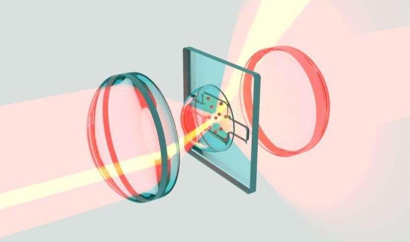 Des molécules (petites sphères rouges) sont intégrées dans une matrice solide et refroidies à une température proche du zéro absolu. Un faisceau de commande (jaune) de faible intensité permet alors de manipuler un faisceau sonde (rose). © Max Planck Institute for the Science of Light