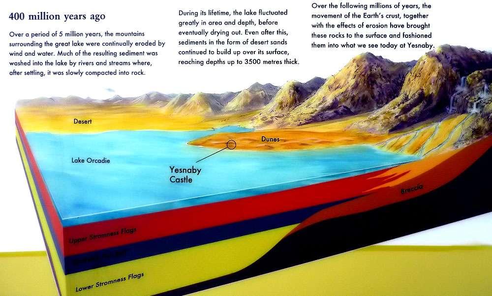 Schéma du lac Orcadie photographié sur le panneau explicatif. © Claire König, DR