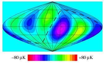 Carte du rayonnement micro-onde de bruit de fond de l'Univers établie par le satellite WMAP (Wilkinson Microwave Anisotropy Probe) et montrant les fluctuations à grande échelle (quadripolaires et octopolaires) isolées par une analyse faite en partie par des théoriciens au CERN. © CERN
