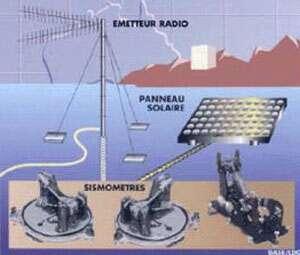 Station sismologique (3 composantes large bande autonomie