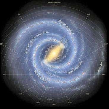 Une représentation très actuelle de la Voie lactée, après les observations in situ du satellite SPITZER ( © NASA)