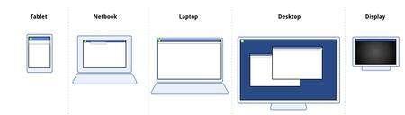 Les idées d'appareils capables de faire tourner le système d'exploitation Chrome OS. A gauche, une petite tablet, genre smartphone (cliquer sur l'image pour ouvrir la page Web). © Chromium