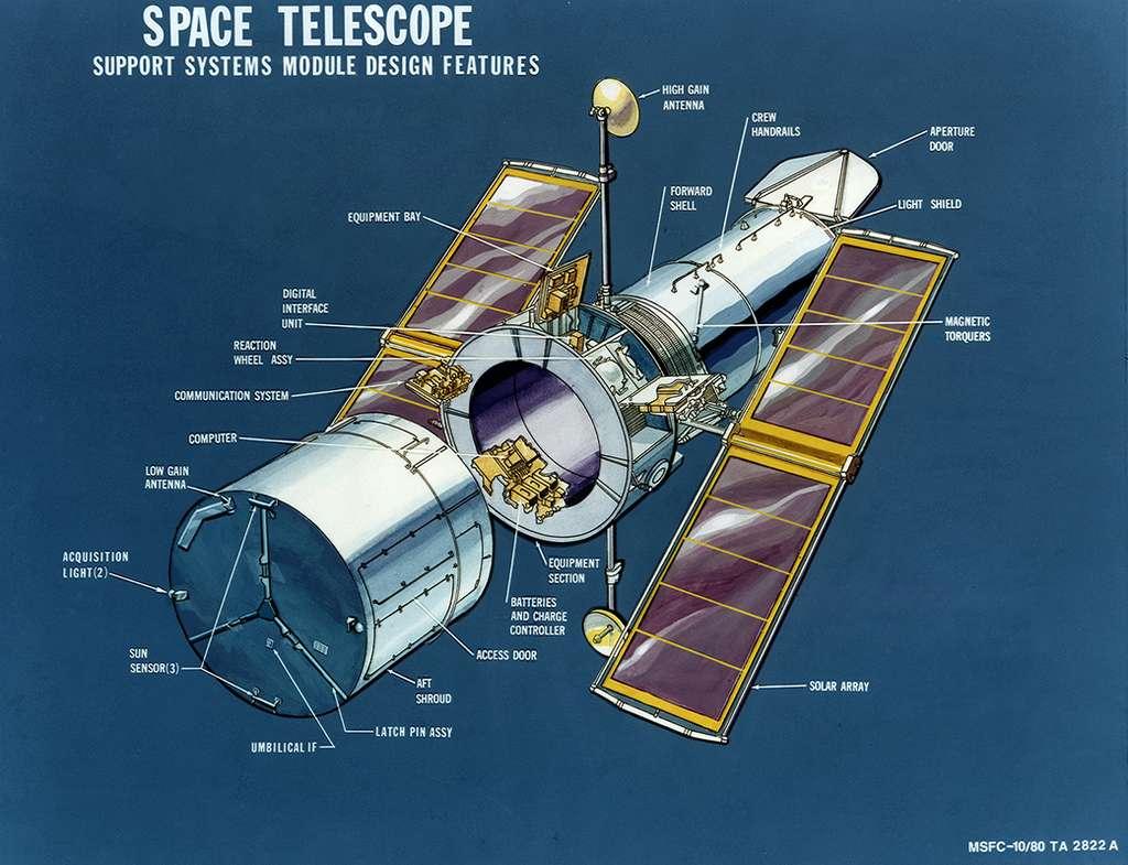 Ce dessin conceptuel montre les caractéristiques originales imaginées pour le télescope spatial et son module de support qui comprend un équipement de communication, les systèmes de pointage et de contrôle ainsi qu'un ordinateur. © Nasa
