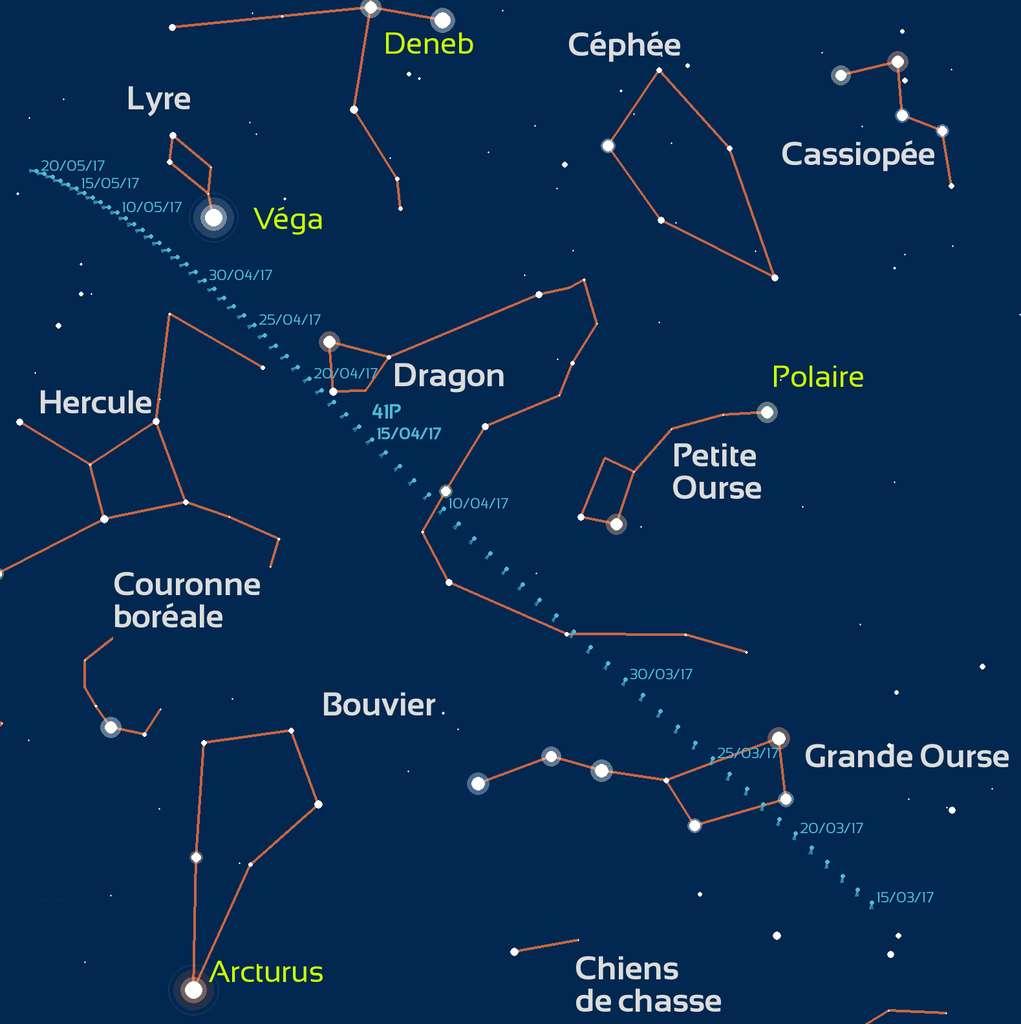 Le périple de la comète 41P/Tuttle-Giacobini–Kresak entre la mi-mars et la mi-mai 2017. Le 1er avril, l'astre n'était qu'à 21 millions de km de la Terre. Le 12 avril, elle atteindra le périhélie. La période est très favorable à son observation. Sa luminosité décuplera-t-elle comme ce fut le cas il y a 44 ans ? © Stelvisions