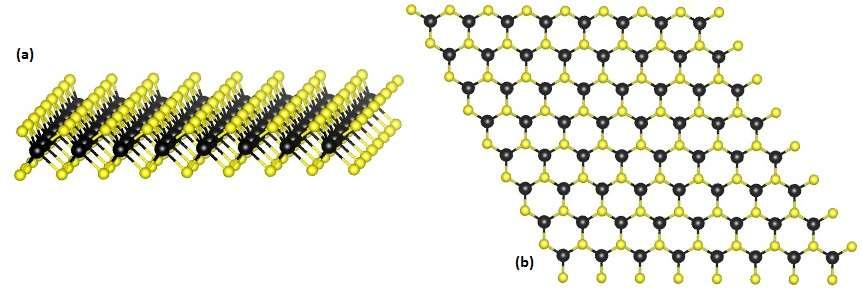 (a) Structure hexagonale d'une monocouche de disulfure de tungstène. En noir, les atomes de tungstène et en jaune, les atomes de soufre. Les liens entre chaque paire d'atomes de soufre et de tungstène sont à l'origine de la création des vallées d'énergie observées. (b) Structure vue du dessus. © 3113Ian (Wikipedia)