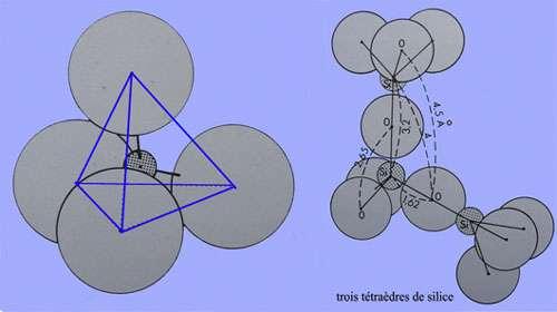 Un tétraèdre et 3 tétraèdres