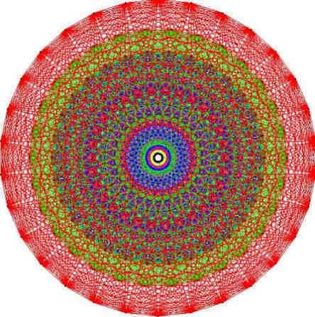 Figure géométrique dont la complexe symétrie est codée par le groupe de Lie E8 (Crédit : AIM).
