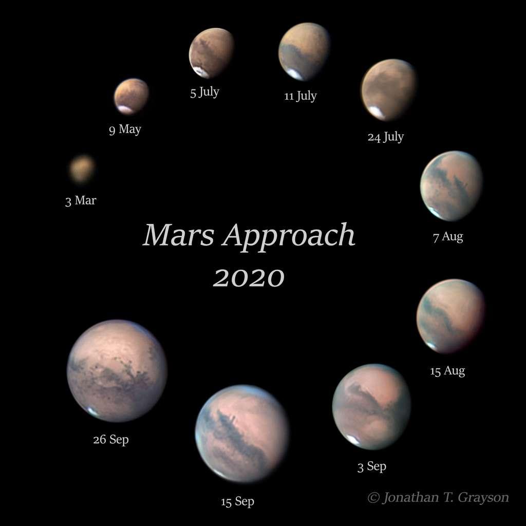 Photo composite montrant combien la taille apparente de Mars a changé au fil de ces derniers mois, à mesure que la Terre s'est rapprochée d'elle. © Jonathan T. Grayson, Apod (Nasa)