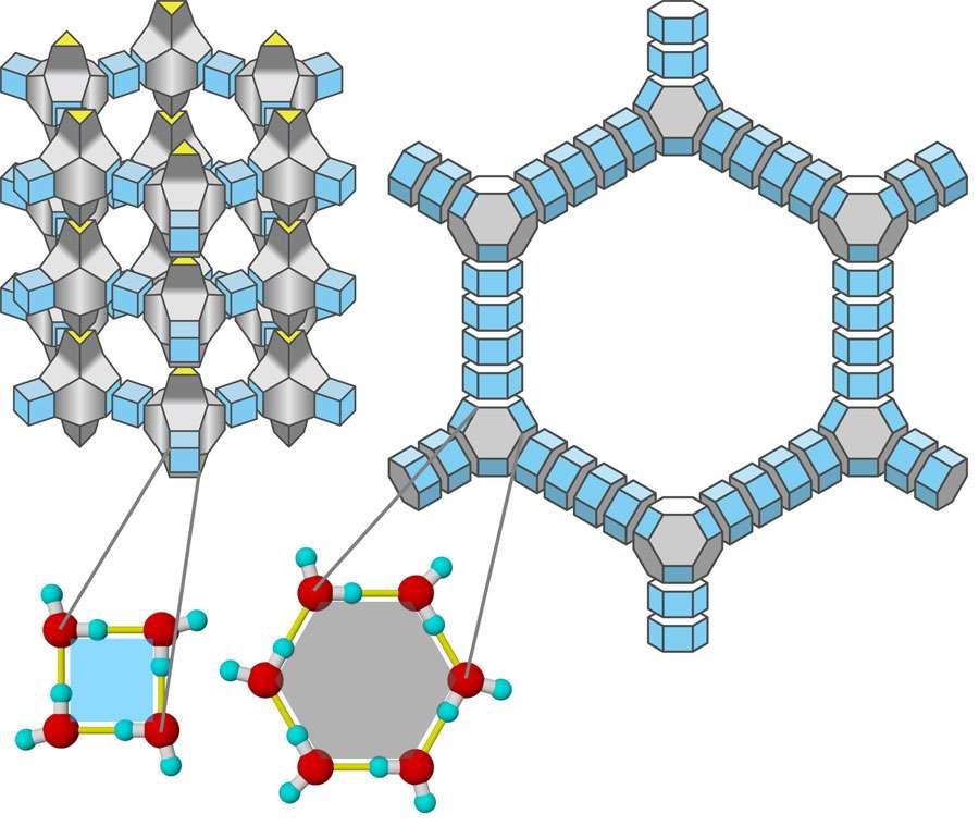 Sur ce schéma, les molécules d'eau (en rouge les atomes d'oxygène, en bleu l'hydrogène) forment une structure de type zéolite. © Masakazu Matsumoto, CC BY 2.0