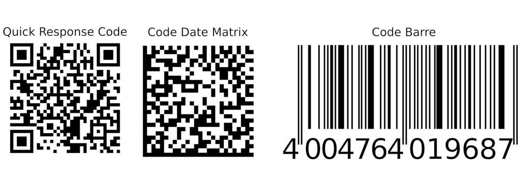 Le QR-Code a vu le jour au Japon et est facile à employer. Le datamatrix est un code-barre à deux dimensions sont notamment utilisés aux États-Unis pour l'étiquetage des composants électroniques. Enfin, le code-barres plus classique, unidimensionnel. © Floki Fotos, Fotolia