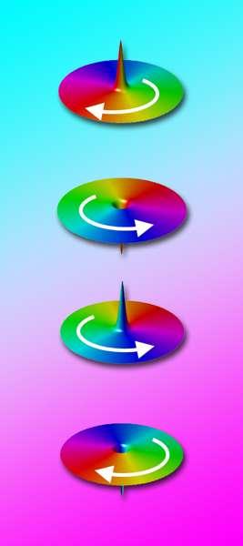 Des nanodisques magnétiques avec leurs aimantations, suivant différentes polarités et circularités. Les spins des atomes pointent dans une même direction en formant des lignes tourbillonnantes dans le plan du disque, sauf en son centre où les spins pointent en dehors du disque. Selon le sens de rotation des lignes de spins alignés et la direction dans laquelle ils pointent en dehors du disque, on peut définir quatre états, associés à des bits d'informations. © Lawrence Berkeley National Laboratory