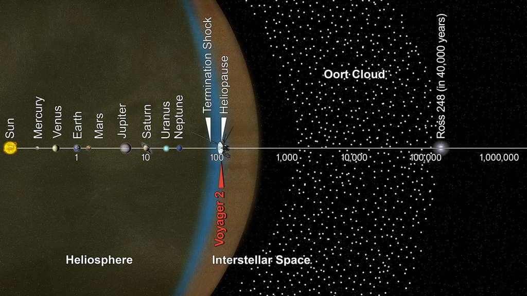Le nuage d'Oort, situé à la frontière du Système solaire. © Nasa, JPL-Caltech