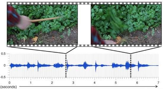 L'algorithme basé sur la technique d'apprentissage profond décompose chaque son pour en évaluer la hauteur, l'intensité... © Adam Conner-Simons, CSAIL (MIT)