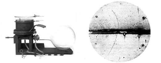 Fig. 1 : à gauche, l'une des premières chambres à brouillard : la chambre contient un gaz saturé en vapeur ; une particule chargée traversant le milieu ionise le gaz, ce qui provoque la condensation de gouttelettes le long de la trajectoire. A droite, cliché de chambre à brouillard obtenu par C. Anderson : une particule chargée a traversé la chambre de bas en haut, car la trajectoire est plus courbée au-dessus de la plaque de plomb centrale ; vu le sens du champ magnétique, la particule est de charge positive, et sa masse est plus faible que celle d'un proton, qui aurait été arrêté plus tôt. Cette particule est identifiée au positron, e+, anti-particule de l'électron.