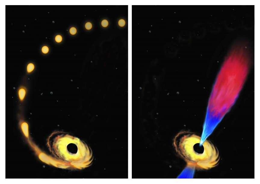 À gauche, illustration d'une étoile spiralant vers un trou noir supermassif. Les forces de marée de ce dernier l'étirent jusqu'à l'effilocher et l'enrouler autour de l'horizon des événements. À droite, un jet de plasma se forme à partir d'une partie des débris de l'astre. © Amadeo Bachar, ICRAR