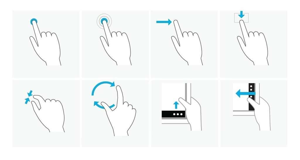Récapitulatif des huit mouvements tactiles de base sous Windows 8. © Microsoft