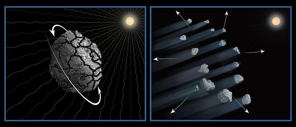 Cette illustration reprend le scénario le plus probable retenu par l'équipe de David Jewitt pour expliquer la fragmentation de l'astéroïde P/2013 R3 (200.000 tonnes). Le rayonnement solaire aurait progressivement accéléré sa rotation jusqu'à ce que l'agrégat de roches, âgé de plusieurs milliards d'années, se brise en morceaux comme l'a observé Hubble. © Nasa, Esa, D. Jewitt (UCLA), A. Feild (STScI)
