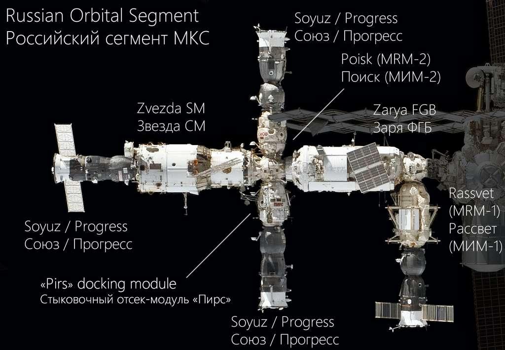 Segment russe de la Station spatiale internationale en 2010. © Nasa, Wikipedia (annotations Penyulap), CC BY-SA 3.0