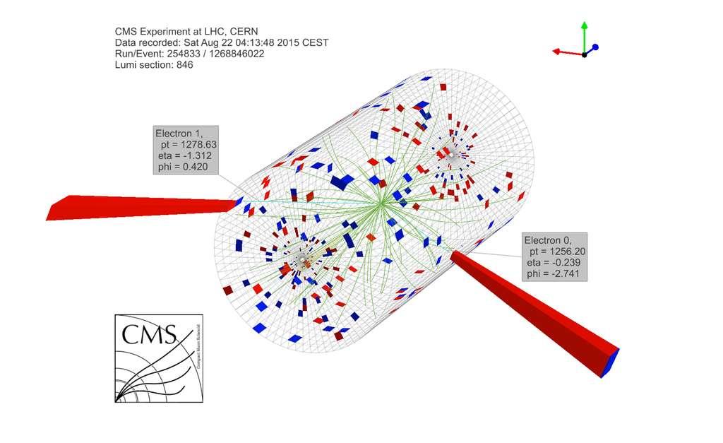 Une vue en 3-D du détecteur CMS, où les cases rouges et bleues indiquent des dépôts d'énergie dans le calorimètre (respectivement électromagnétique et hadronique). Les courbes vertes et bleues montrent les trajectoires de particules. Celles de l'électron et du positron, dont les deux jets ont déposé beaucoup d'énergie, sont en bleu. © Cern, CMS