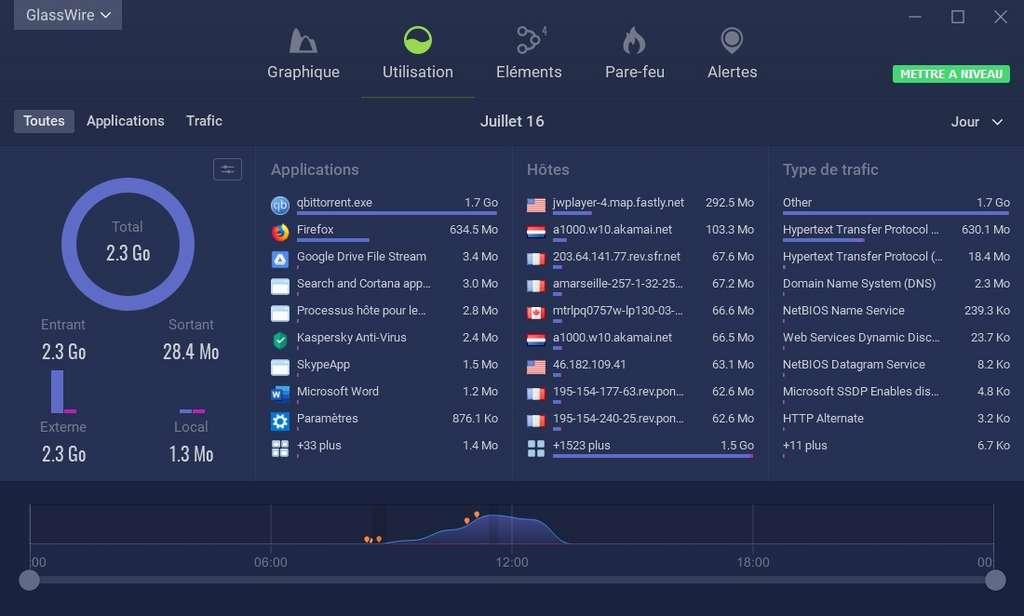 Comment Limiter La Consommation De Donnees Wi Fi Sur Windows