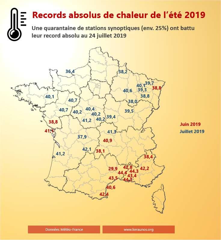 Les nouveaux records absolus de chaleur durant cet été 2019. © Keraunos.org
