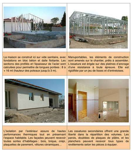 © CDS - constructiondusud.fr