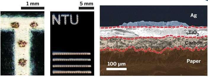 L'image au centre montre la mémoire RRAM imprimée par jet d'encre sous forme des initiales de l'université de Taiwan (NTU). L'image à droite est une coupe transversale qui détaille la composition de la mémoire en commençant par le papier (paper), puis l'électrode inférieure en carbone (carbon), l'isolateur fait d'une encre à base de nanoparticules de dioxyde de titane (TiO2) et enfin l'électrode supérieure faite de micropoints de nanoparticules d'argent (Ag). L'image à gauche est une vue agrandie des micropoints d'argent dont le diamètre est de 50 microns. © ACS Nano