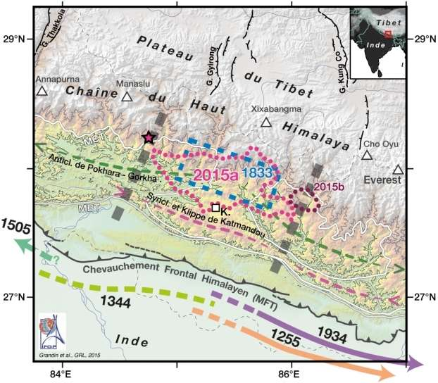 Localisation de la rupture du séisme du 25 avril 2015 (pointillé rose, 2015a) et de la réplique du 12 mai 2015 (pointillé bordeaux, 2015b), K. = Katmandou. L'extension approximative des grands séismes himalayens passés ayant atteint le chevauchement frontal (MFT) est signalée par les flèches de couleur. La position et l'extension supposées du séisme de 1833 sont délimitées par le rectangle bleu. Les axes des grands plis formant la structure du système de chevauchement sont indiqués en traits pointillés (anticlinal en vert, synclinal en mauve). Les triangles blancs correspondent aux sommets de plus de 8.000 mètres. © Grandin et al. GRL 2015