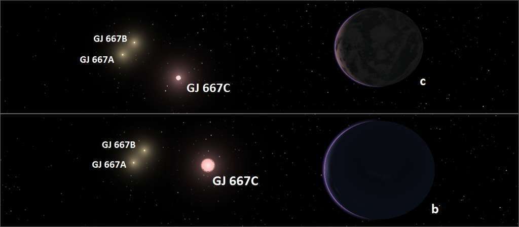 Une vue artistique du système triple d'étoiles GJ 667 et des exoplanètes tournant autour de GJ 667 C, désignées par les lettres c et b. © G. Anglada-Escudé-Carnegie Institution