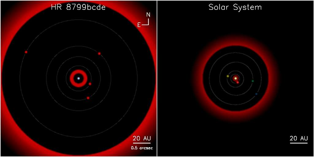 Les nouvelles images de HR 8799 montrent maintenant quatre exoplanètes. On voit ici une simulation avec une comparaison du système de HR 8799, à gauche, avec le Système solaire, à droite. Les observations en infrarouge ont montré que le système HR 8799 possède une ceinture d'astéroïdes, riche en poussières, des milliers de fois plus dense que la nôtre et qui est façonnée par la gravitation de la même façon que Jupiter façonne notre ceinture d'astéroïdes. Il existe aussi une ceinture extérieure de comètes et de débris similaire à notre ceinture de Kuiper, mais beaucoup plus massive. © NRC-HIA, Christian Marois, W.M. Keck Observatory