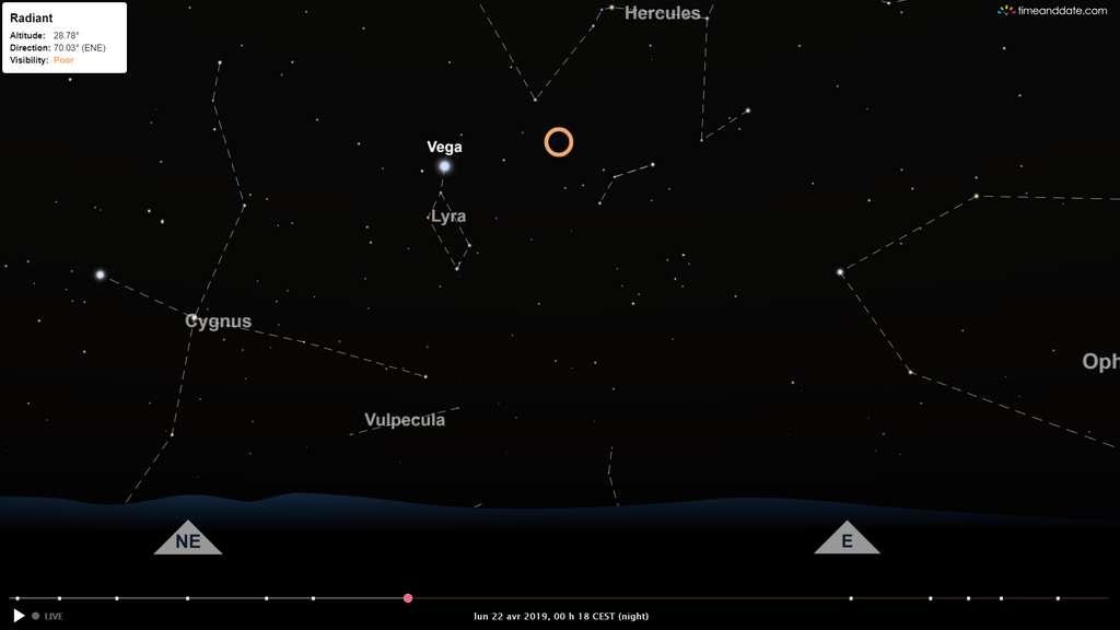 Origine apparente (radiant) des étoiles filantes de l'essaim des Lyrides dans le ciel nocturne du 21 au 22 avril 2019. Le pic d'activité, attendu normalement dans la nuit du 22 au 23, pourrait survenir la veille. © Timeanddate.com