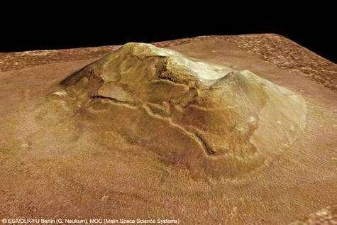 Le « visage de Mars », dans la région de Cydonia, en perspective