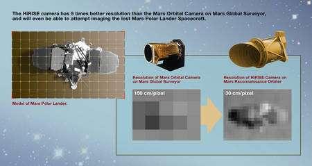 Lancée en novembre 1996, la sonde Mars Global Surveyor a effectué une cartographie complète de la surface martienne entre mars 1999 et janvier 2001. Avec 30 centimètres par pixel, la résolution de la caméra à bord de MRO est cinq fois plus élevée. Cliquez pour agrandir. Crédit : Nasa/JPL