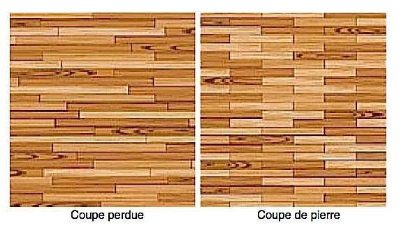Les deux techniques de découpe du parquet : la coupe perdue et la coupe de pierre. © parquets-gers.com