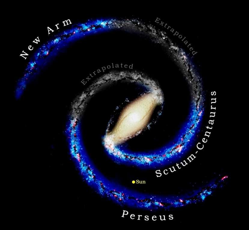 Le nouveau bras (new arm) découvert par les deux astronomes de Harvard est bien visible en haut sur ce schéma. Il serait le prolongement du bras Écu-Croix, encore appelé bras du Centaure ou Scutum-Centaurus Arm en anglais, qui est le correspondant symétrique du bras spiral de Persée, de l'autre côté de la Galaxie. © Tom Dame