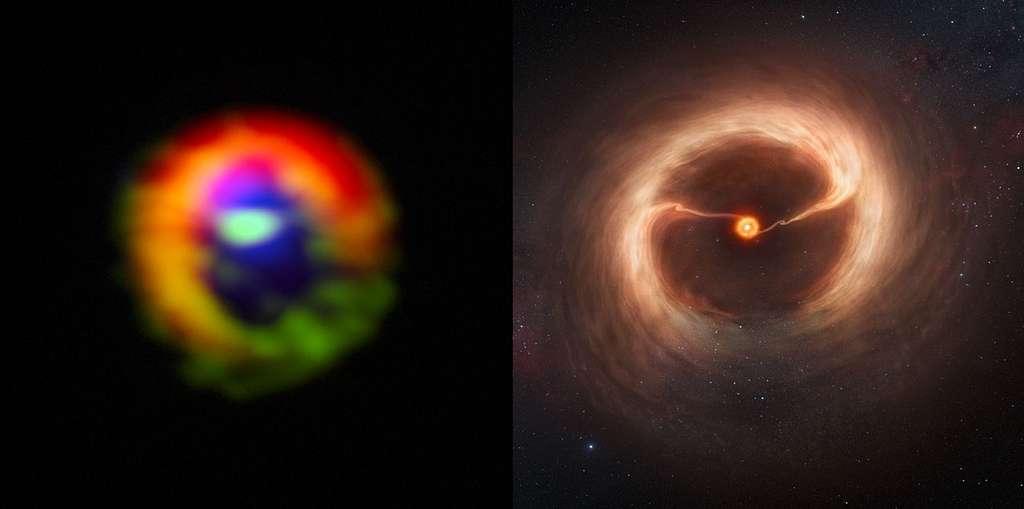 À droite : vue d'artiste du disque et des écoulements de gaz autour de HD 142527. À gauche : Les observations effectuées avec le télescope Alma du disque de gaz et de poussière cosmiques autour de la jeune étoile HD 142527. La poussière dans le disque externe est montrée en rouge. Le gaz dense dans les écoulements à travers cet espace vide ainsi que dans le disque externe est montré en vert. Le gaz diffus détecté dans cet espace est montré en bleu. Les filaments de gaz peuvent être vus au milieu à gauche et à droite, se déversant du disque externe vers le centre. Le gaz dense observé contient des ions HCO+ et le gaz diffus du CO (monoxyde de carbone). Le disque externe fait à peu près deux années-lumière de large. © Alma (ESO, NAOJ, NRAO), M. Kornmesser (ESO), S. Casassus et al.