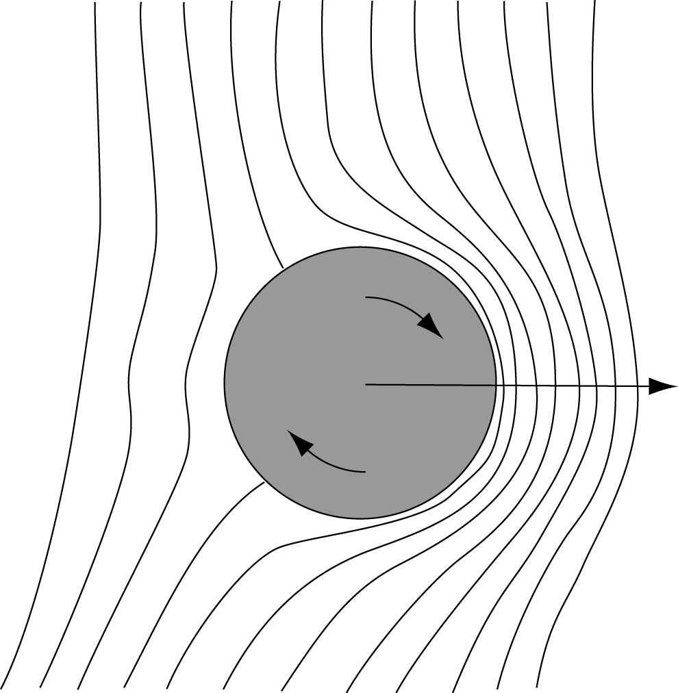 Le ballon entraîne l'air qui l'entoure vers le bas, ce qui crée une dépression au-dessus. Le ballon aura une portée supérieure et son rebond sera plus élevé. On parle de ballon lifté (soulevé). © Hervé Lehning, DR