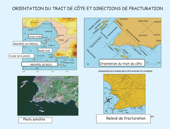 Figure 19. Direction des fracturations. © J. Collina-Girard