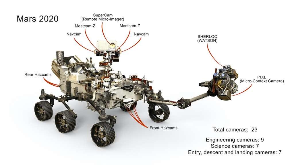 Toutes les caméras installées sur le rover de la Nasa Perseverance, posé sur le sol de Mars depuis février 2021. © Nasa