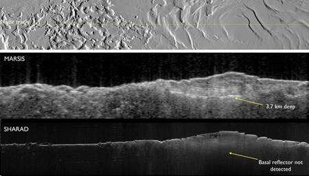Cliquez pour agrandir. Le radar de la sonde Mars Express, Marsis, a été conçu pour pénétrer en profondeur le sous-sol de Mars et il a tenu ses promesses. La figure montre le fond de la SPLD (South polar layered deposit), la couche de dépôts du pôle sud avec une zone particulière enregistrée à une profondeur de 3,7 km par Marsis. En revanche, le Shallow Subsurface Radar (Sharad) équipant la sonde de la NASA Mars Reconnaissance Orbiter, conçu comme un radar à haute résolution, a de la difficulté à pénétrer la SPLD au-delà de 1 km de profondeur, comme le montre la dernière image sous celle fournie par Marsis. Crédit : Nasa/Esa/JPL-Caltech/ASI/University of Rome/Washington University in St. Louis