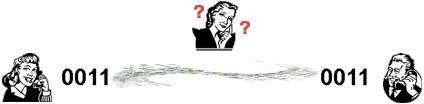 Ainsi que le disent les chercheurs d'IBM, les actions indiscètes de la personne placée sur la ligne de communication sont déjouées grâce aux propriétés quantiques de la lumière. © IBM - Tous droits de reproduction interdit